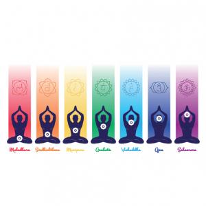 Workshop čakrová jóga - I. listopad